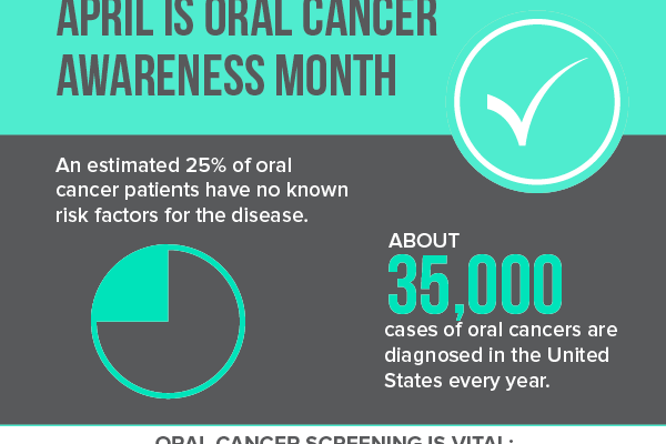 April=Oral Cancer Awareness Month